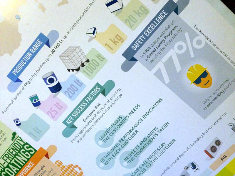infografica-inver-bologna